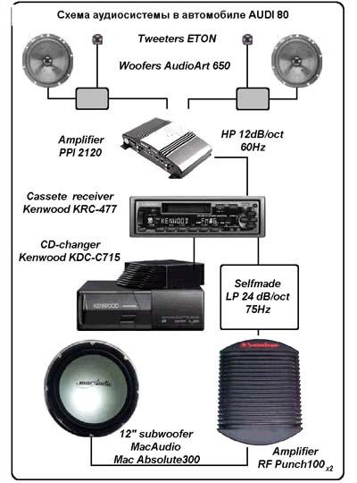 Схема 14.04.2001